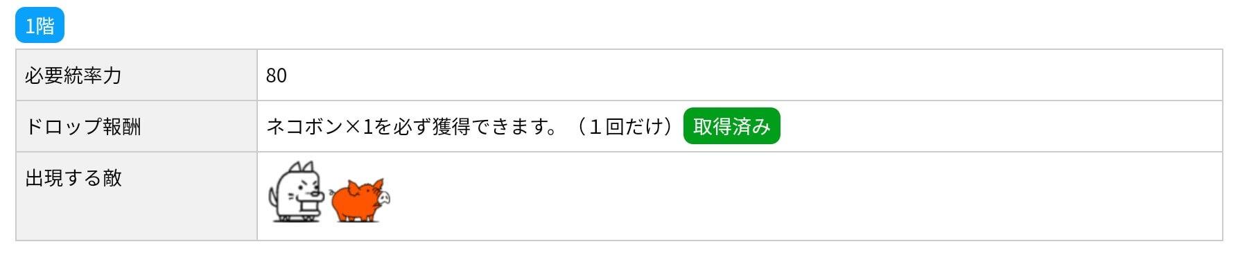 にゃんこ別塔(赤)1階 敵編成