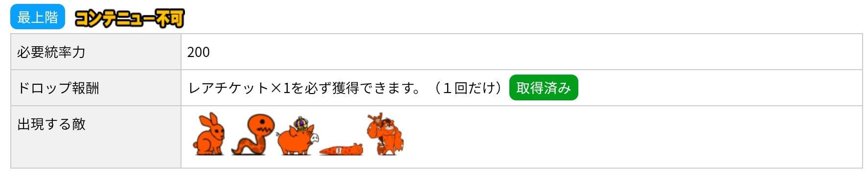 にゃんこ別塔(赤)10階 敵編成