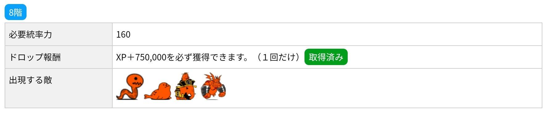 にゃんこ別塔(赤)8階 敵編成