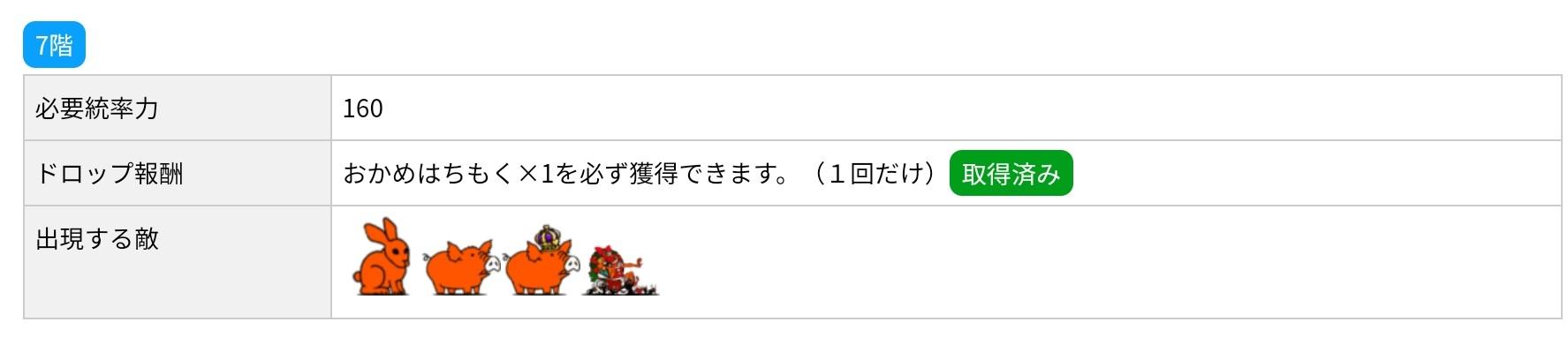 にゃんこ別塔(赤)7階 敵編成
