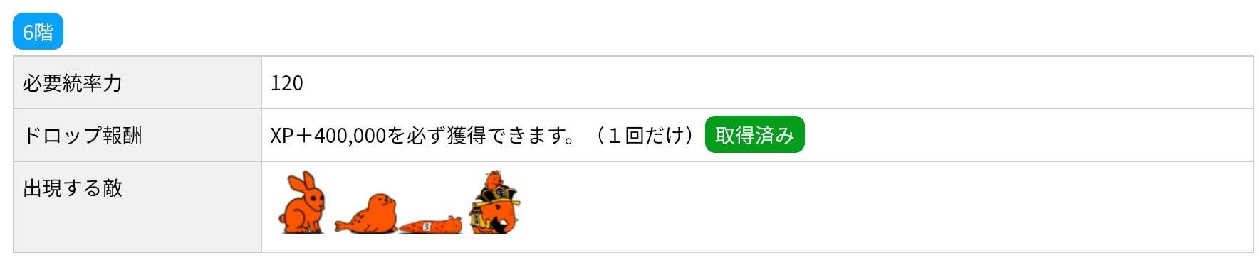 にゃんこ別塔(赤)6階 敵編成
