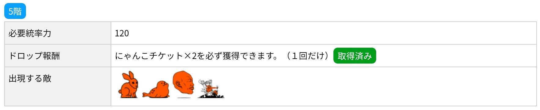にゃんこ別塔(赤)5階 敵編成