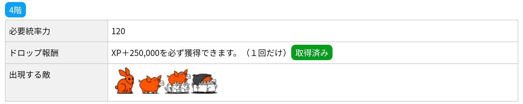 にゃんこ別塔(赤)4階 敵編成