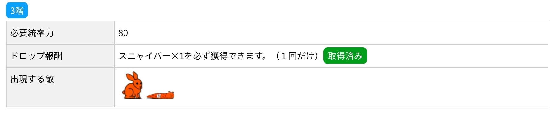 にゃんこ別塔(赤)3階 敵編成