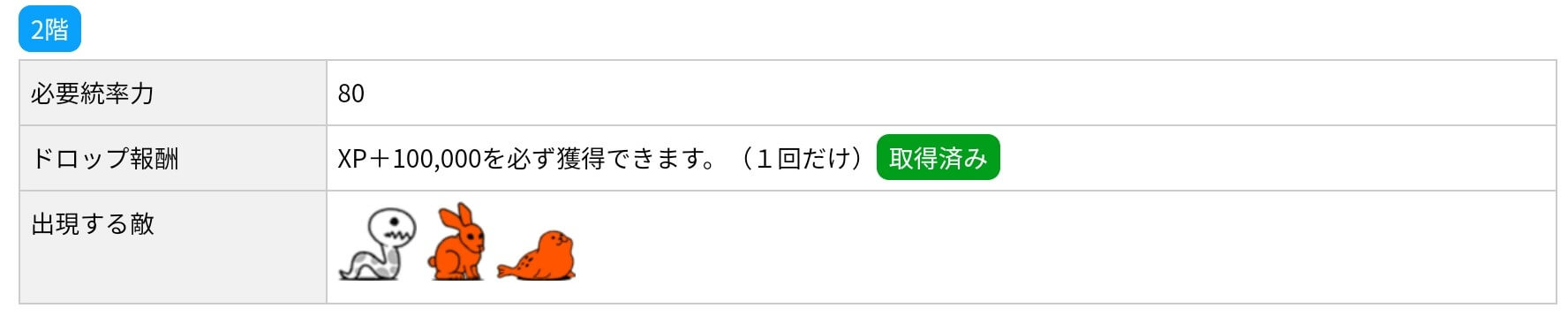 にゃんこ別塔(赤)2階 敵編成