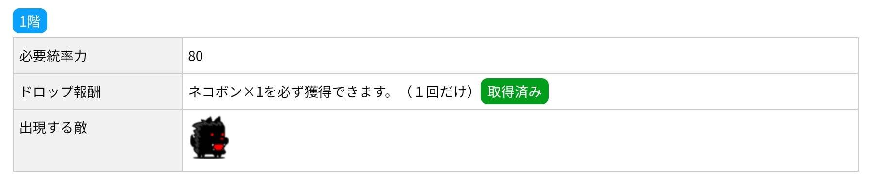 にゃんこ別塔(黒)1階 敵編成
