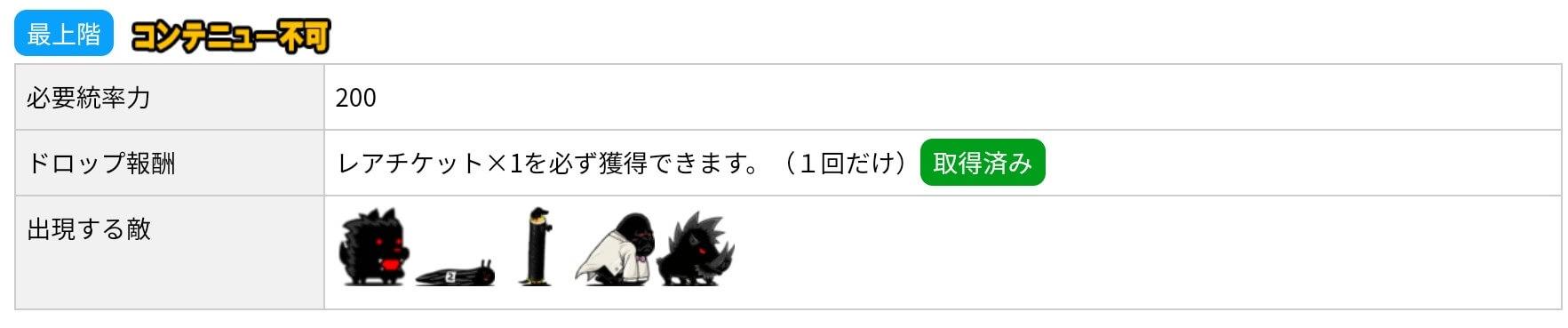 にゃんこ別塔(黒)最上階(10階) 敵編成