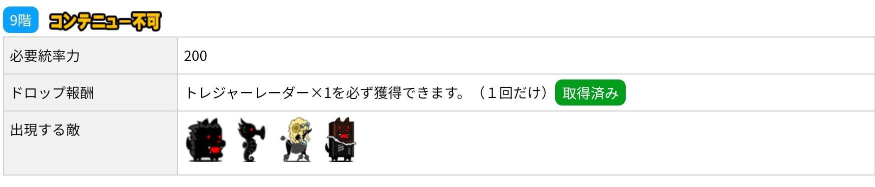 にゃんこ別塔(黒)9階 敵編成