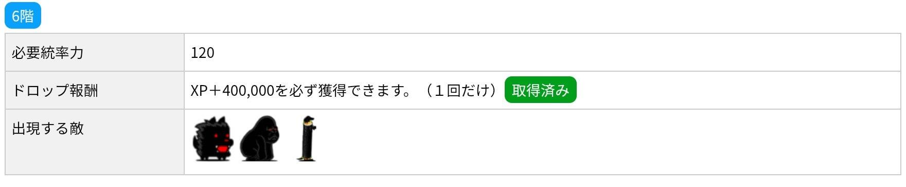 にゃんこ別塔(黒)6階 敵編成