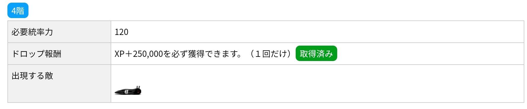 にゃんこ別塔(黒)4階 敵編成
