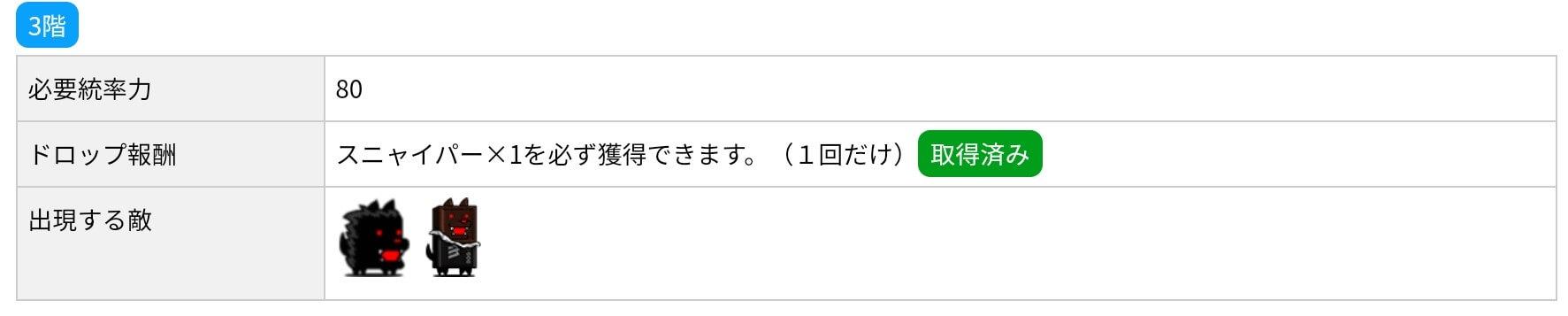 にゃんこ別塔(黒)3階 敵編成