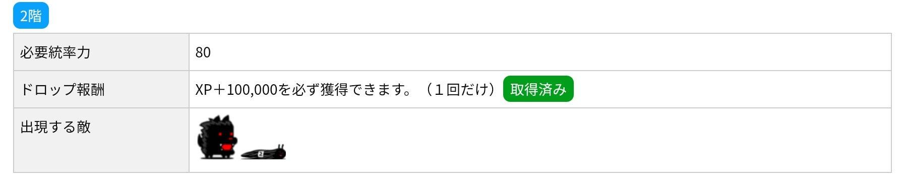 にゃんこ別塔(黒)2階 敵編成