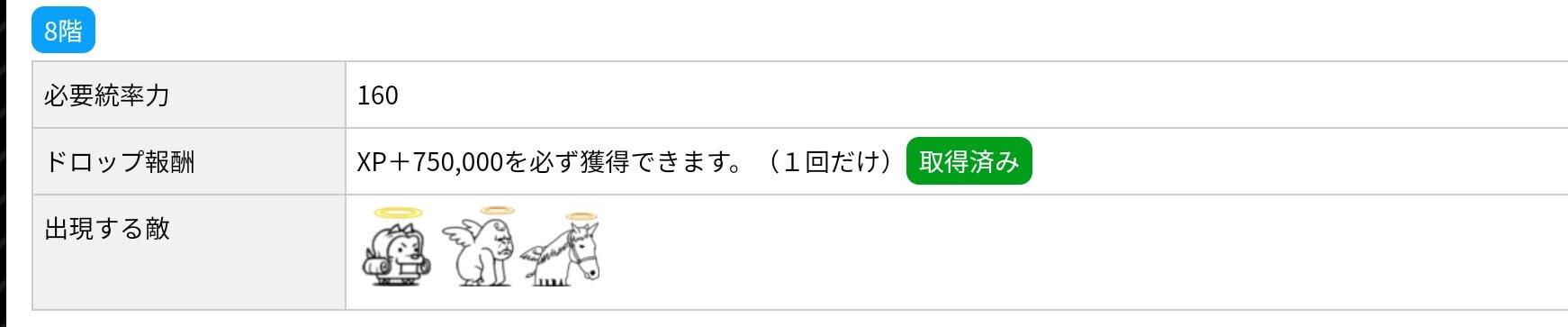 にゃんこ別塔(天)8階 敵編成