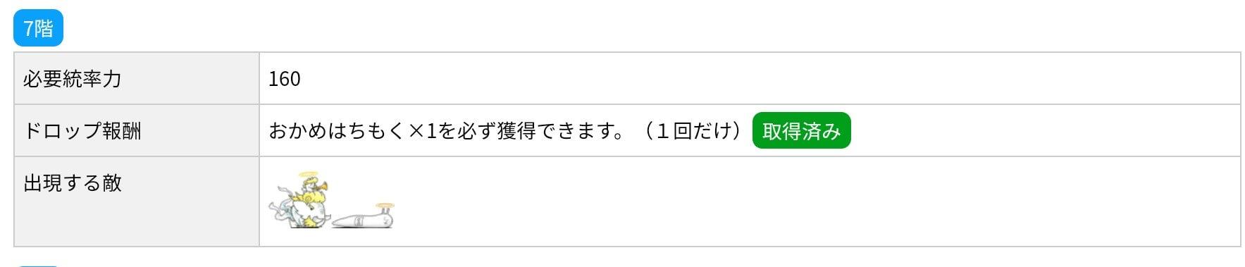 にゃんこ別塔(天)7階 敵編成