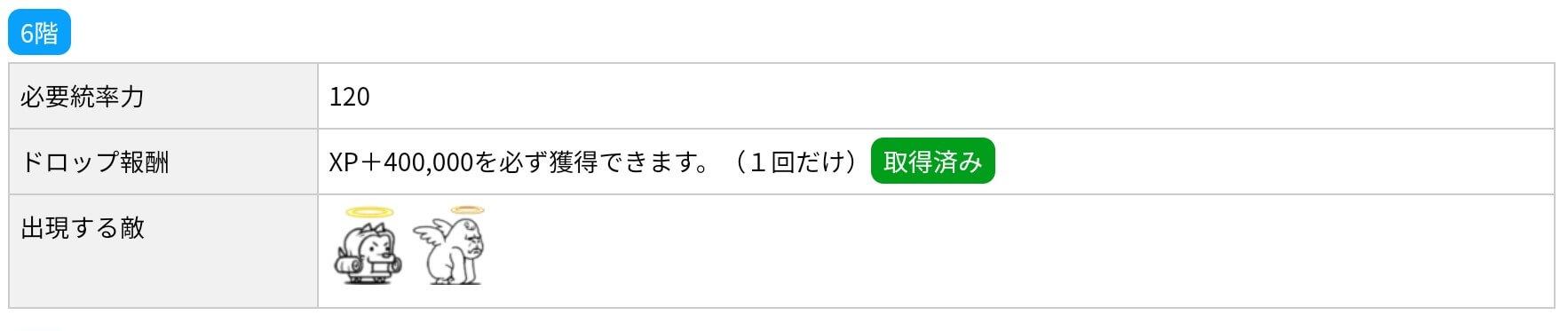 にゃんこ別塔(天)6階 敵編成