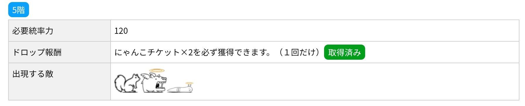 にゃんこ別塔(天)5階 敵編成