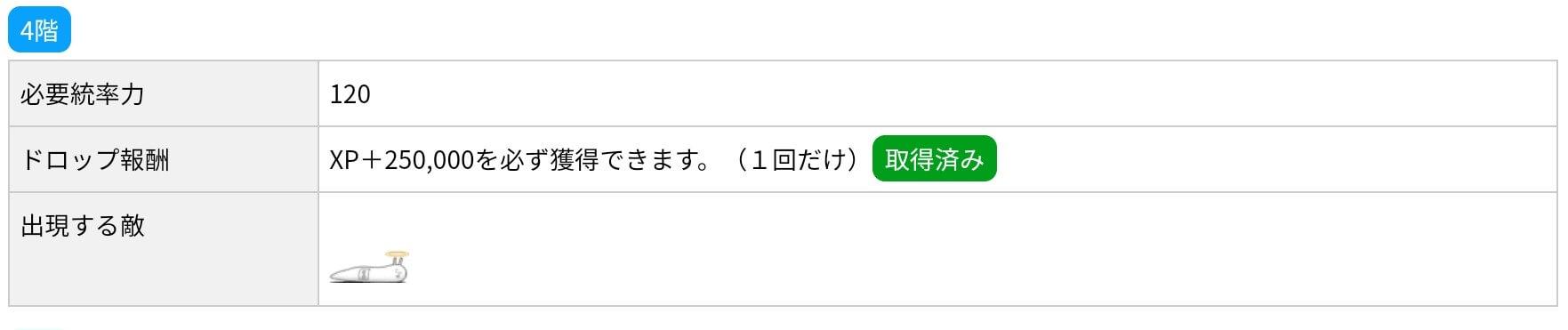 にゃんこ別塔(天)4階 敵編成