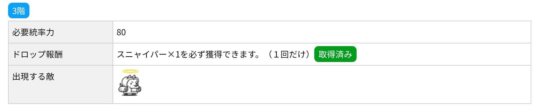 にゃんこ別塔(天)3階 敵編成