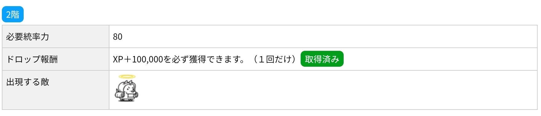 にゃんこ別塔(天)2階 敵編成