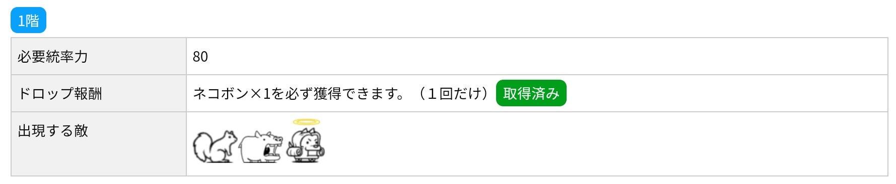 にゃんこ別塔(天)1階 敵編成