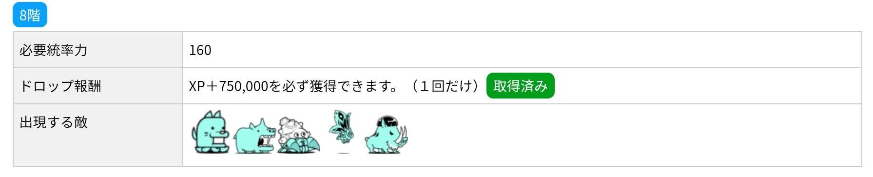 にゃんこ別塔(蒼)8階 敵編成