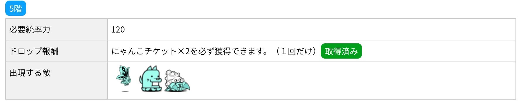 にゃんこ別塔(蒼)5階 敵編成