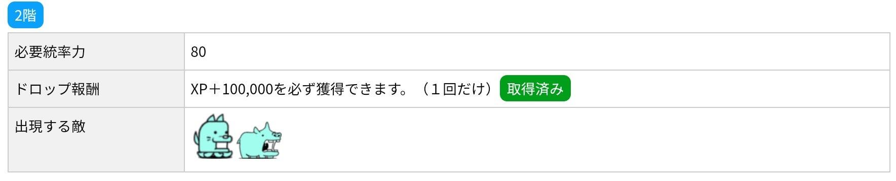 にゃんこ別塔(蒼)2階 敵編成