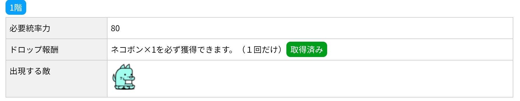 にゃんこ別塔(蒼)1階 敵編成