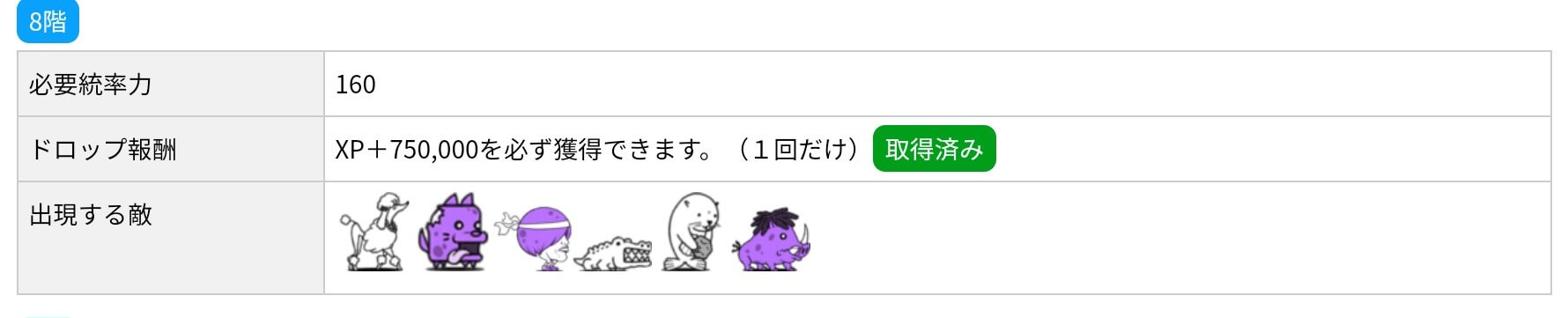 にゃんこ別塔(屍)8階 敵編成