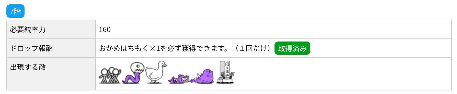 にゃんこ別塔(屍)7階