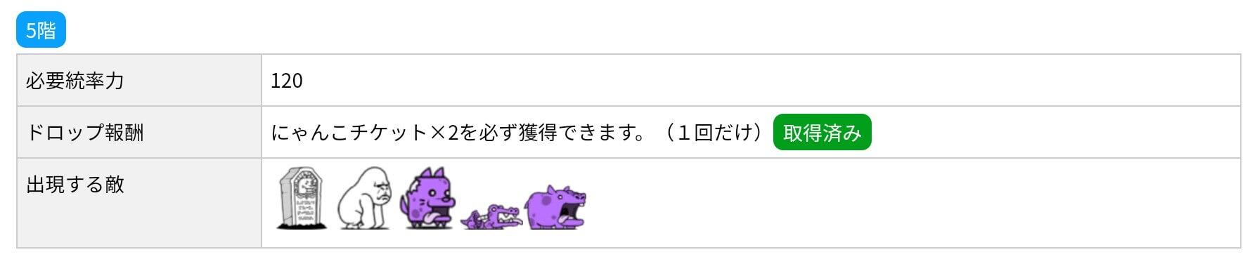 にゃんこ別塔(屍)5階 敵編成