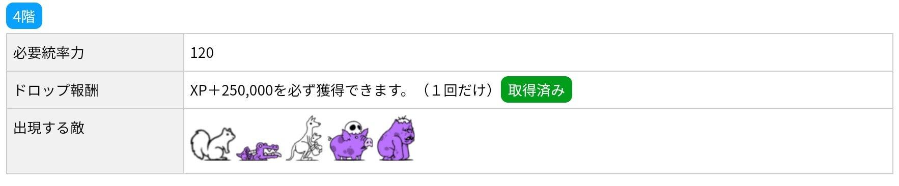 にゃんこ別塔(屍)4階 敵編成