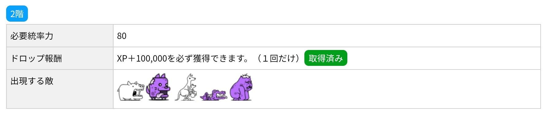 にゃんこ別塔(屍)2階 敵編成