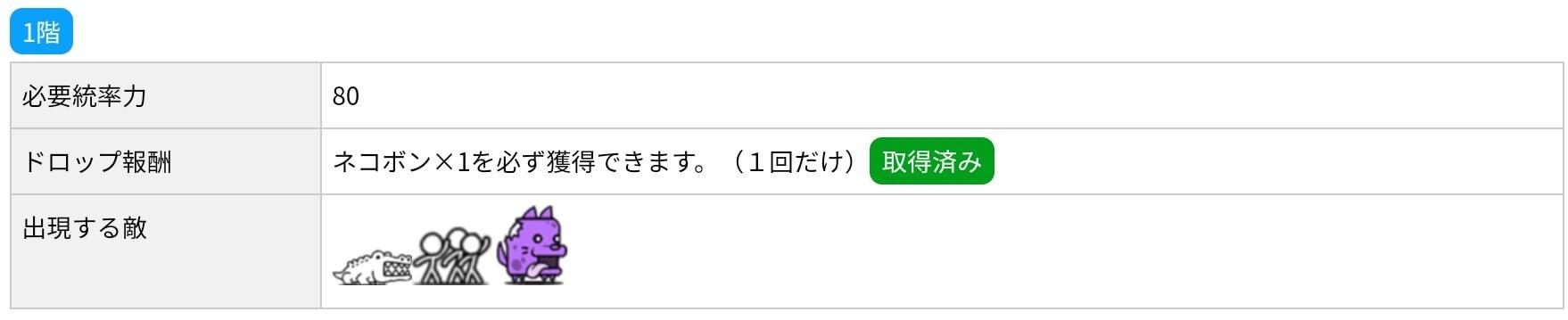 にゃんこ別塔(屍)1階 敵編成