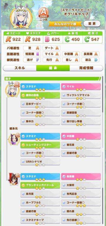 初青☆3因子 175体目 オグリキャップ